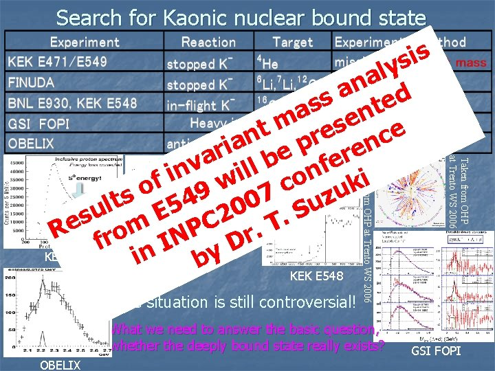 Search for Kaonic nuclear bound state What we need to answer the basic question,