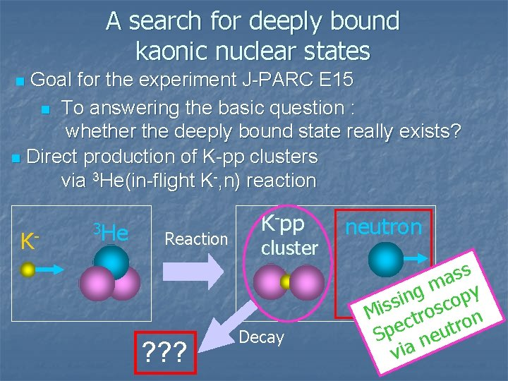 A search for deeply bound kaonic nuclear states Goal for the experiment J-PARC E