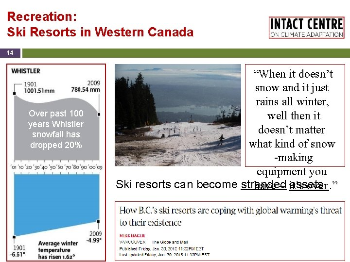 Recreation: Ski Resorts in Western Canada 14 Over past 100 years Whistler snowfall has