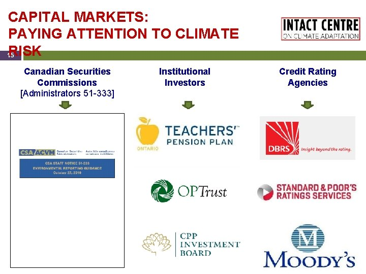 CAPITAL MARKETS: PAYING ATTENTION TO CLIMATE RISK 15 Canadian Securities Commissions [Administrators 51 -333]