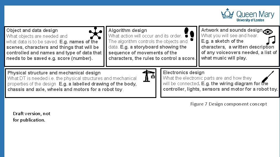 Object and data design What objects are needed and what data is to be
