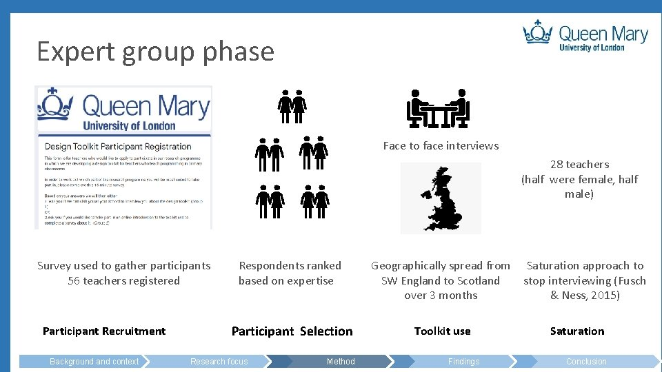 Expert group phase Face to face interviews 28 teachers (half were female, half male)
