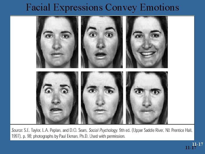 Facial Expressions Convey Emotions 11 -17