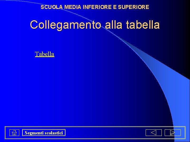 SCUOLA MEDIA INFERIORE E SUPERIORE Collegamento alla tabella Tabella Segmenti scolastici 17