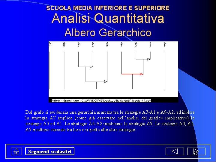 SCUOLA MEDIA INFERIORE E SUPERIORE Analisi Quantitativa Albero Gerarchico Dal grafo si evidenzia una