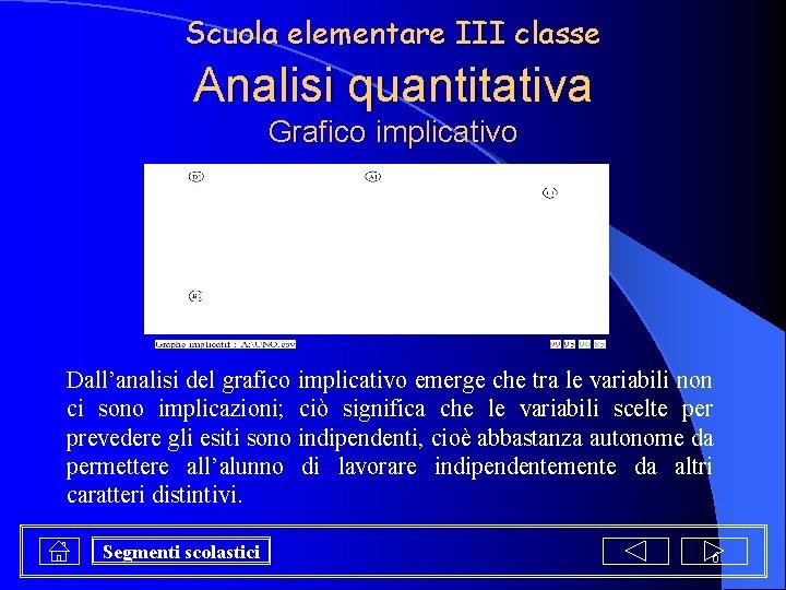 Scuola elementare III classe Analisi quantitativa Grafico implicativo Dall'analisi del grafico implicativo emerge che