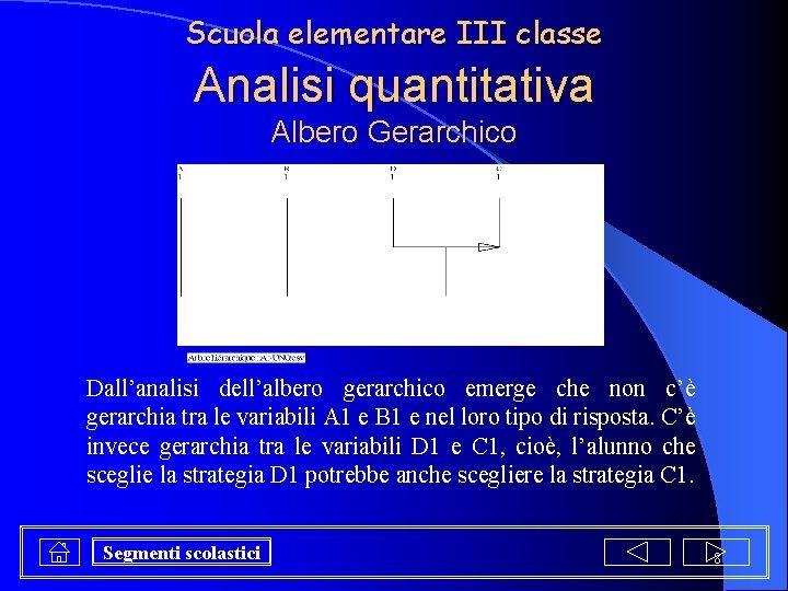 Scuola elementare III classe Analisi quantitativa Albero Gerarchico Dall'analisi dell'albero gerarchico emerge che non