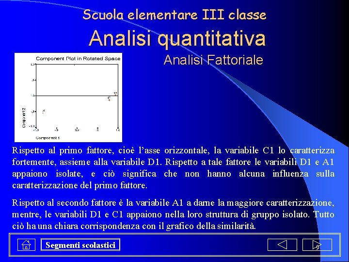 Scuola elementare III classe Analisi quantitativa Analisi Fattoriale Rispetto al primo fattore, cioè l'asse