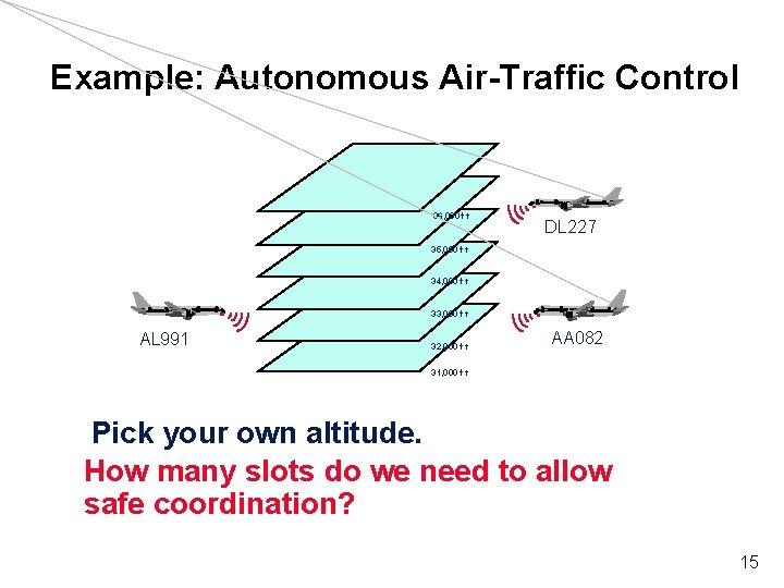 Example: Autonomous Air-Traffic Control 36, 000 f t DL 227 35, 000 f t