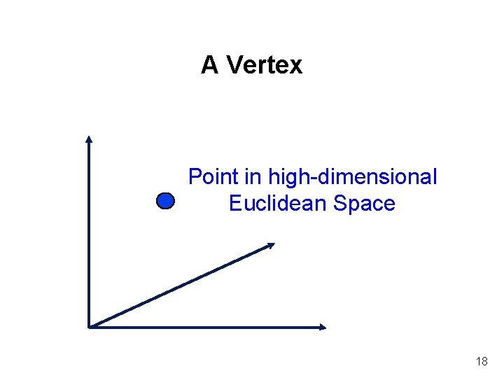 A Vertex Point in high-dimensional Euclidean Space 18