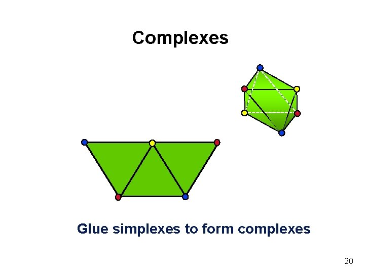 Complexes Glue simplexes to form complexes 20