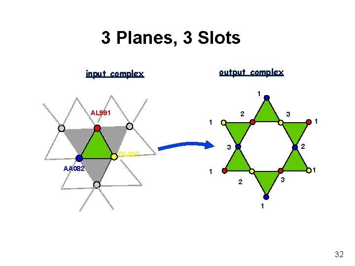 3 Planes, 3 Slots output complex input complex 1 AL 991 2 3 1