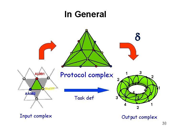 In General d Protocol complex AL 991 2 R Task def 3 1 4