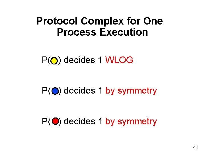 Protocol Complex for One Process Execution P( ) decides 1 WLOG P( ) decides
