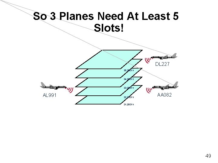 So 3 Planes Need At Least 5 Slots! DL 227 35, 000 f t