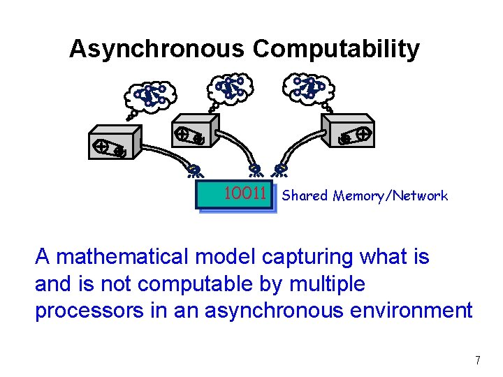Asynchronous Computability 10011 Shared Memory/Network A mathematical model capturing what is and is not