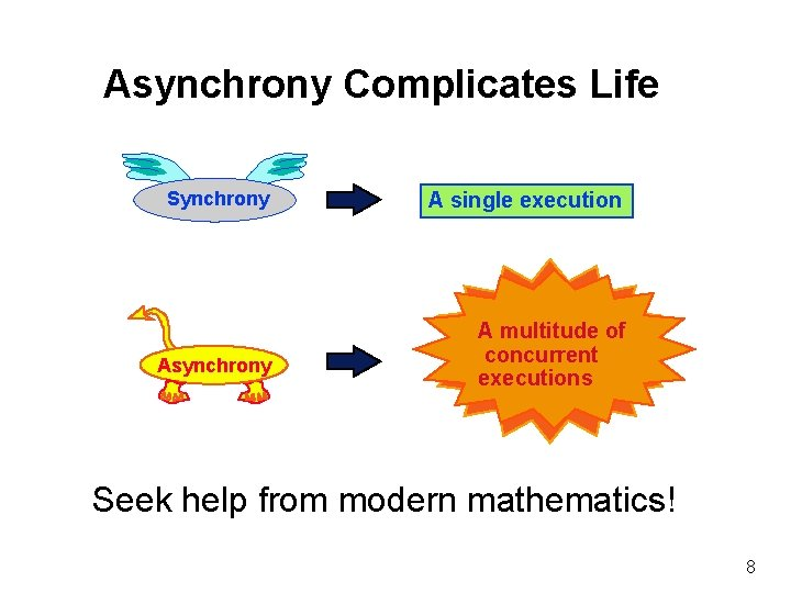 Asynchrony Complicates Life Synchrony Asynchrony A single execution A multitude of concurrent executions Seek