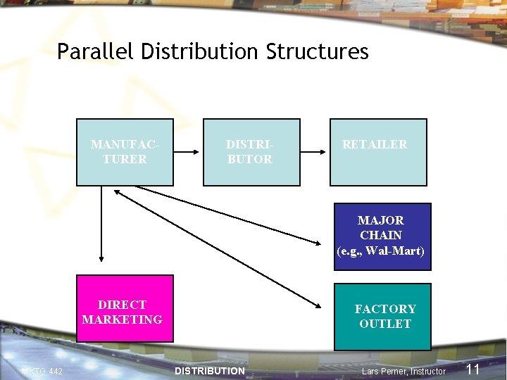 Parallel Distribution Structures MANUFACTURER DISTRIBUTOR RETAILER MAJOR CHAIN (e. g. , Wal-Mart) DIRECT MARKETING