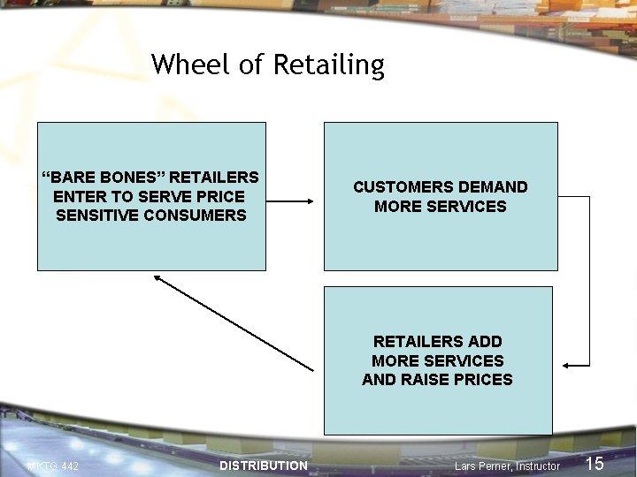 "Wheel of Retailing ""BARE BONES"" RETAILERS ENTER TO SERVE PRICE SENSITIVE CONSUMERS CUSTOMERS DEMAND"