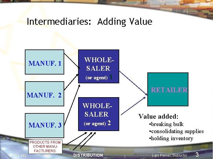 Intermediaries: Adding Value MANUF. 1 WHOLESALER (or agent) 1 RETAILER MANUF. 2 MANUF. 3