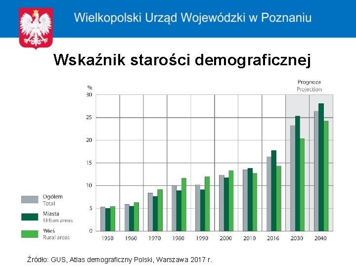 Wskaźnik starości demograficznej Źródło: GUS, Atlas demograficzny Polski, Warszawa 2017 r.