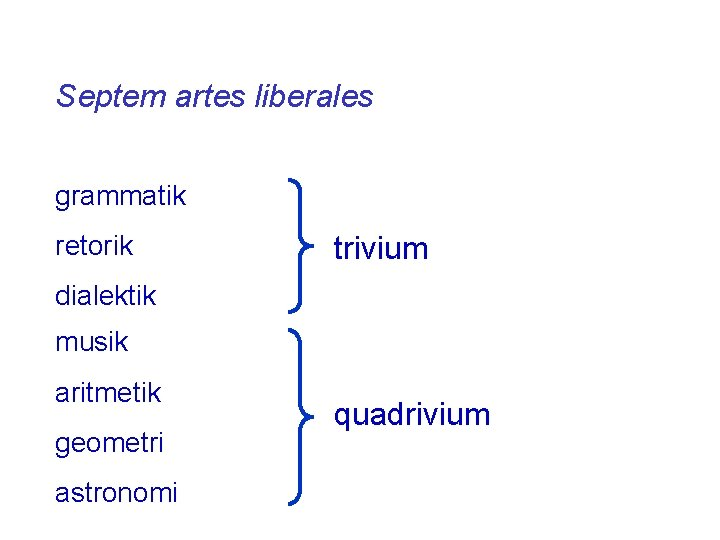 Septem artes liberales grammatik retorik trivium dialektik musik aritmetik geometri astronomi quadrivium