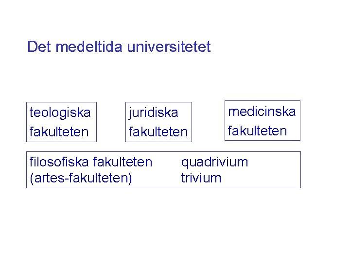 Det medeltida universitetet teologiska fakulteten juridiska fakulteten filosofiska fakulteten (artes-fakulteten) medicinska fakulteten quadrivium trivium
