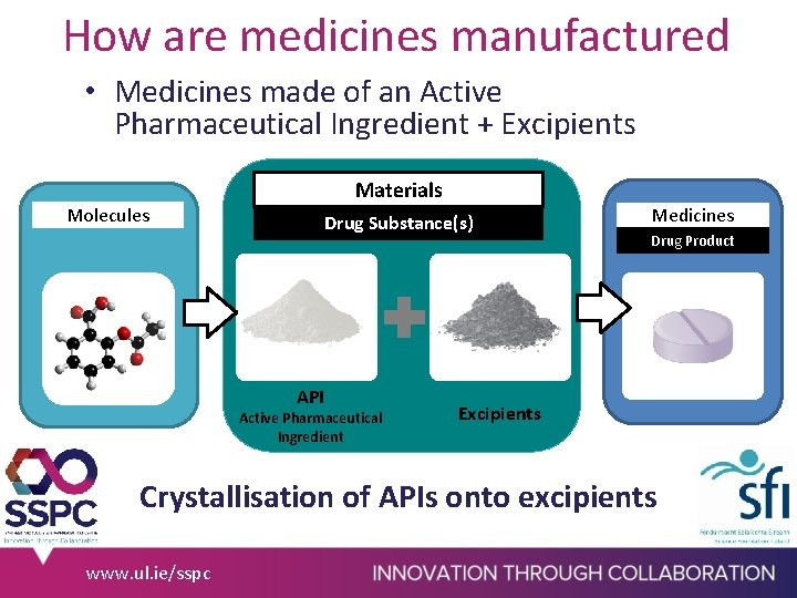 How are medicines manufactured • Medicines made of an Active Pharmaceutical Ingredient + Excipients
