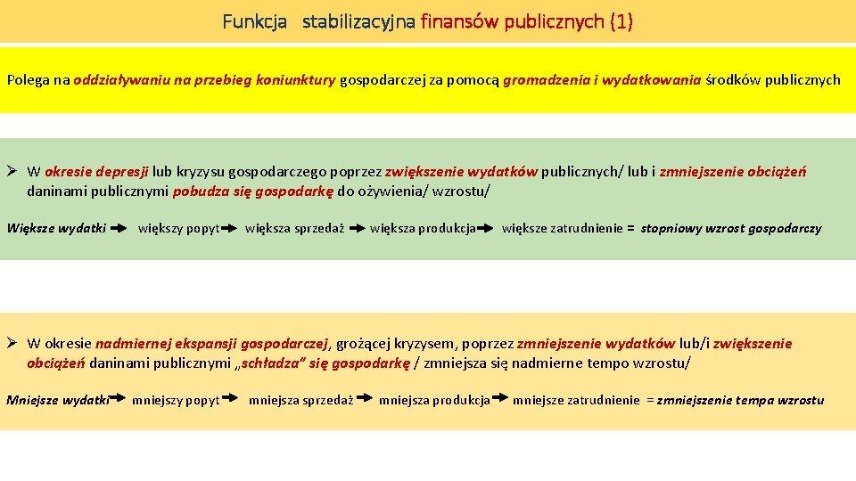 Funkcja stabilizacyjna finansów publicznych (1) Polega na oddziaływaniu na przebieg koniunktury gospodarczej za pomocą