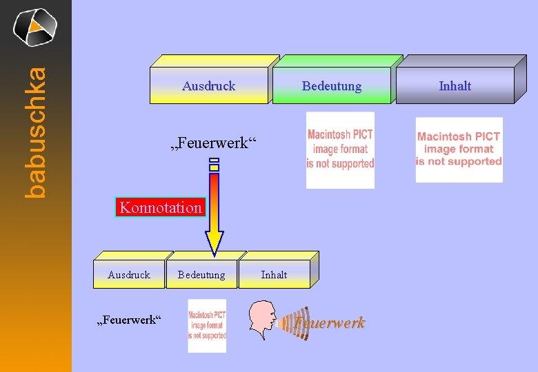 """babuschka Ausdruck Bedeutung """"Feuerwerk"""" Konnotation Ausdruck """"Feuerwerk"""" Bedeutung Inhalt Feuerwerk Inhalt"""