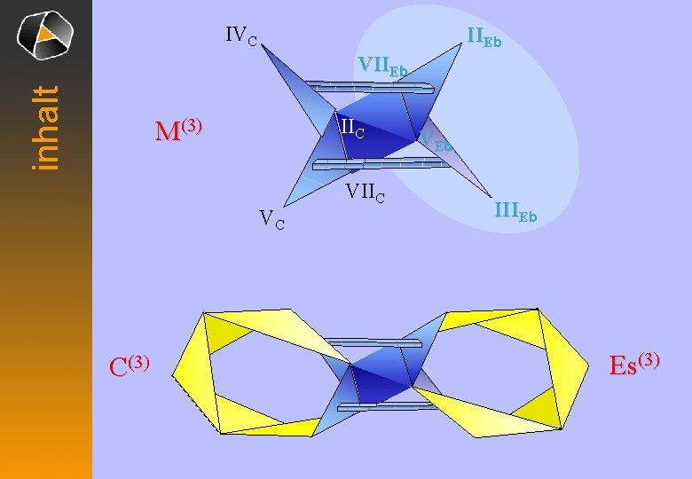 IVC IIEb inhalt VIIEb IIC M(3) VC C(3) VIIC VE b IIIEb Es(3)