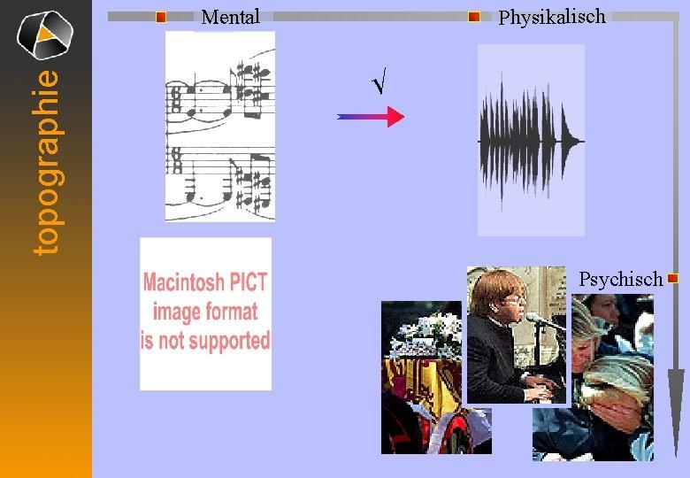 Physikalisch topographie Mental √ Psychisch