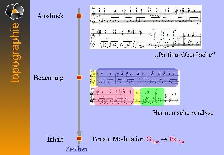 """topographie Ausdruck """"Partitur-Oberfläche"""" Bedeutung Harmonische Analyse Tonale Modulation G Dur ® Es Dur Inhalt"""