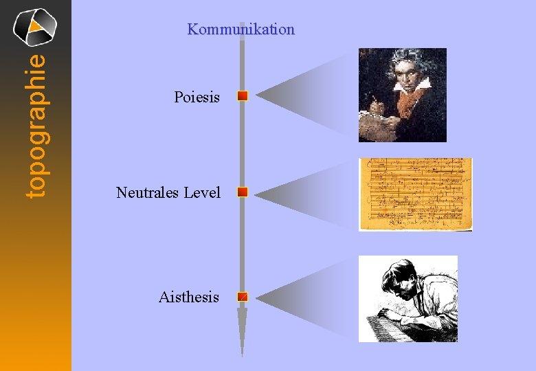 topographie Kommunikation Poiesis Neutrales Level Aisthesis
