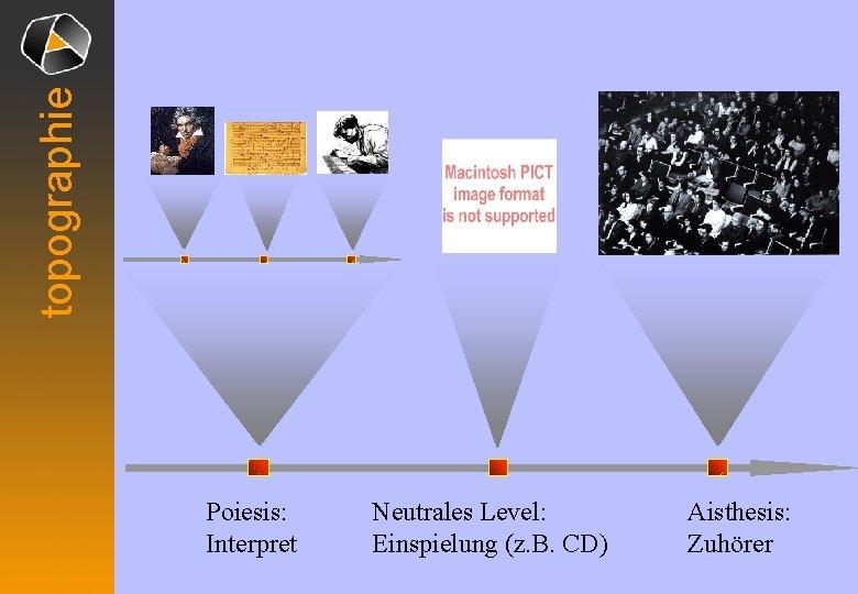 topographie Poiesis: Interpret Neutrales Level: Einspielung (z. B. CD) Aisthesis: Zuhörer