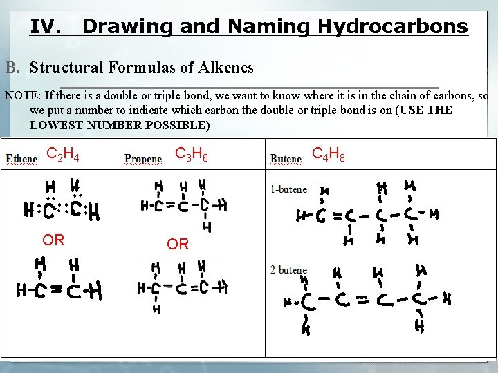 IV. Drawing and Naming Hydrocarbons B. Structural Formulas of Alkenes NOTE: If there is