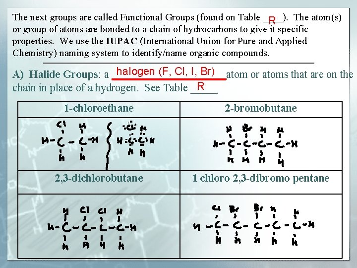 The next groups are called Functional Groups (found on Table ____). The atom(s) R