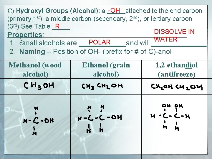-OH C) Hydroxyl Groups (Alcohol): a _____attached to the end carbon (primary, 1 st),