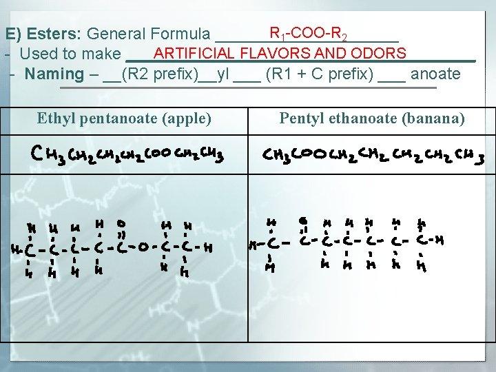 R 1 -COO-R 2 E) Esters: General Formula __________ ARTIFICIAL FLAVORS AND ODORS -