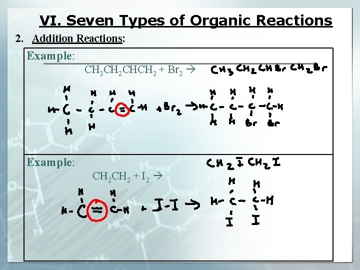 VI. Seven Types of Organic Reactions 2. Addition Reactions: Example: CH 3 CH 2