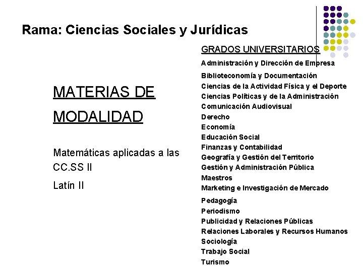 Rama: Ciencias Sociales y Jurídicas GRADOS UNIVERSITARIOS Administración y Dirección de Empresa MATERIAS DE