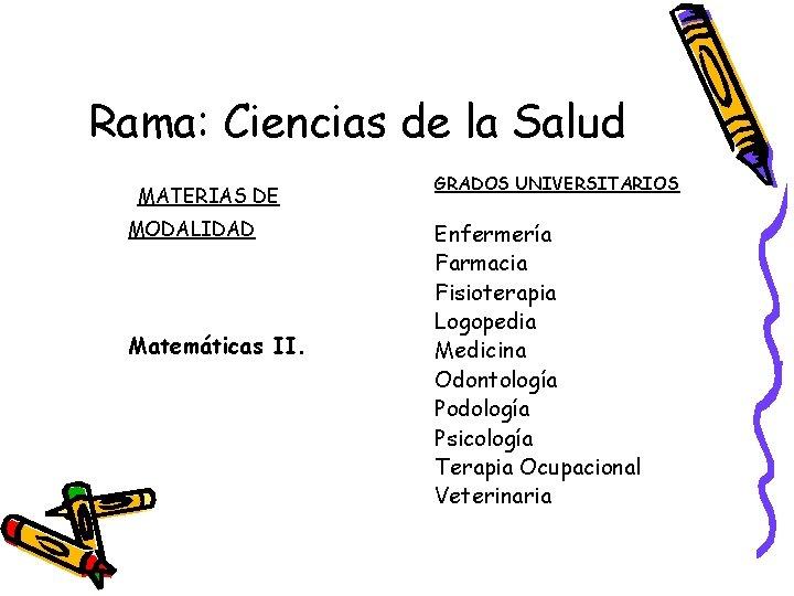 Rama: Ciencias de la Salud MATERIAS DE MODALIDAD Matemáticas II. GRADOS UNIVERSITARIOS Enfermería Farmacia