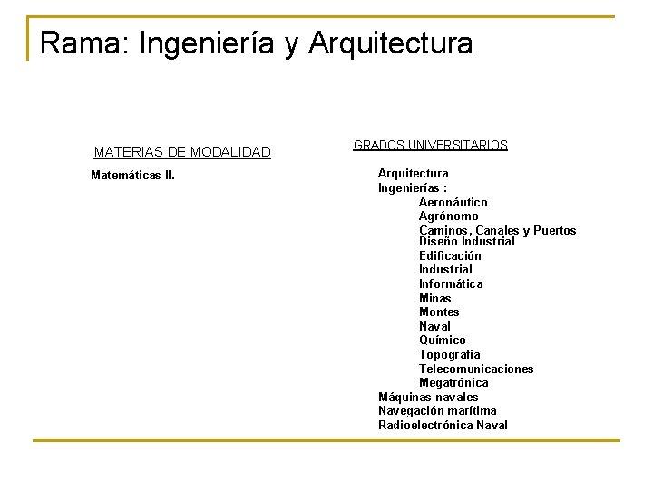 Rama: Ingeniería y Arquitectura MATERIAS DE MODALIDAD Matemáticas II. GRADOS UNIVERSITARIOS Arquitectura Ingenierías :