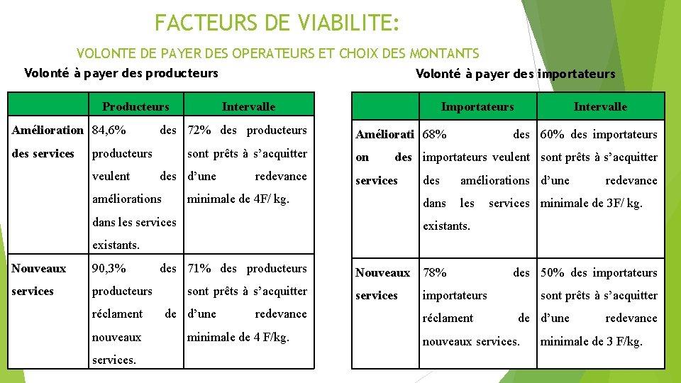 FACTEURS DE VIABILITE: VOLONTE DE PAYER DES OPERATEURS ET CHOIX DES MONTANTS Volonté à