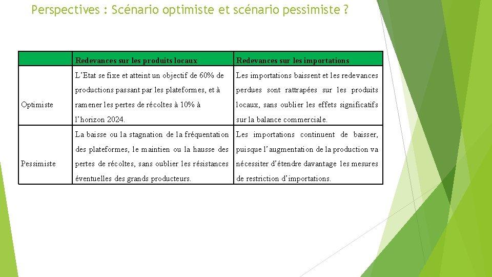 Perspectives : Scénario optimiste et scénario pessimiste ? Redevances sur les produits locaux Redevances