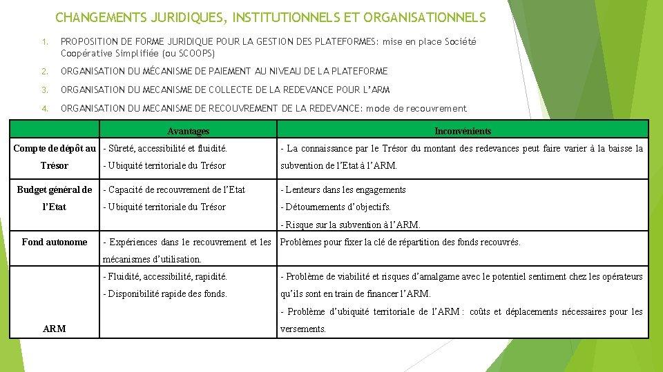 CHANGEMENTS JURIDIQUES, INSTITUTIONNELS ET ORGANISATIONNELS 1. PROPOSITION DE FORME JURIDIQUE POUR LA GESTION DES