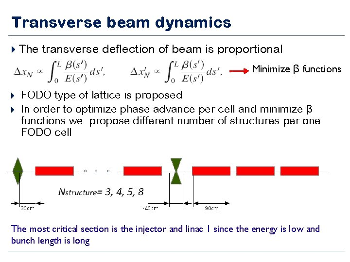 Transverse beam dynamics The transverse deflection of beam is proportional Minimize β functions FODO