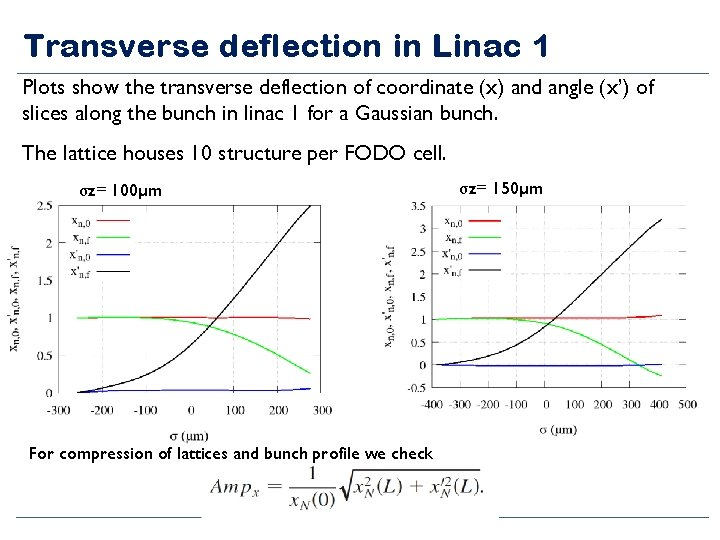 Transverse deflection in Linac 1 Plots show the transverse deflection of coordinate (x) and