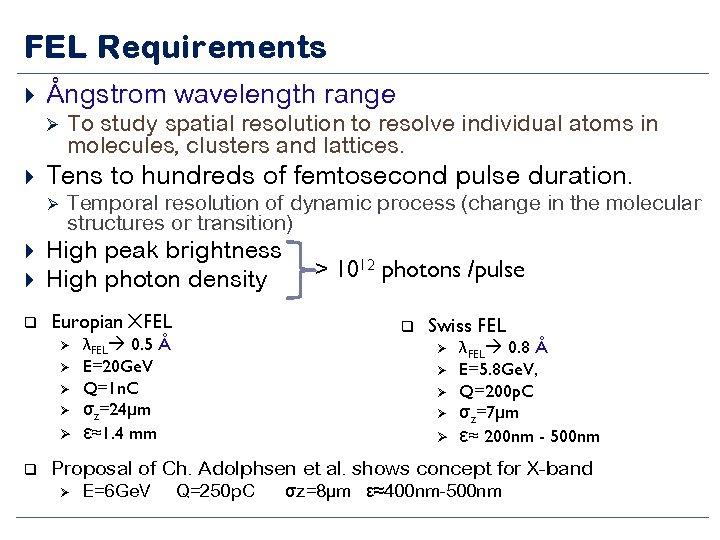 FEL Requirements Ångstrom wavelength range Ø Tens to hundreds of femtosecond pulse duration. Ø