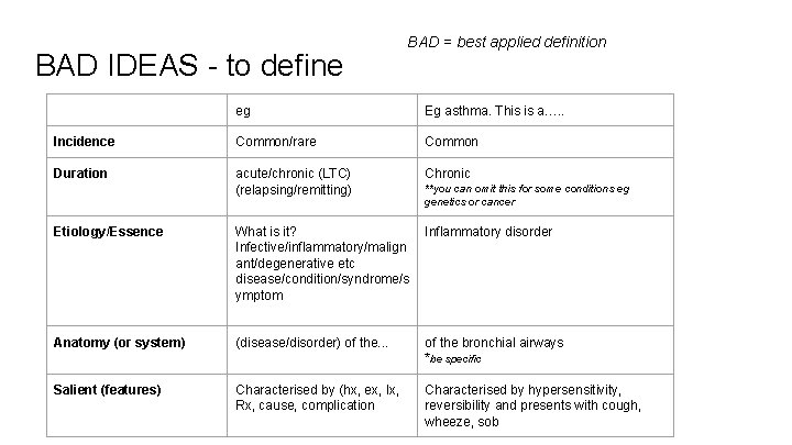 BAD IDEAS - to define BAD = best applied definition eg Eg asthma. This